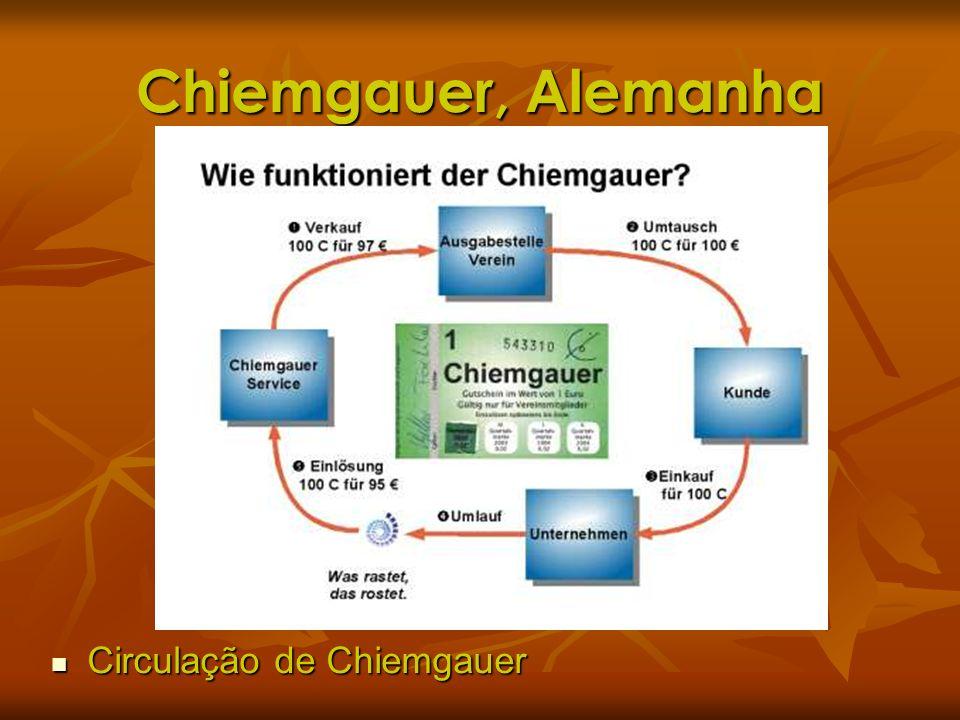 Chiemgauer, Alemanha Circulação de Chiemgauer Circulação de Chiemgauer