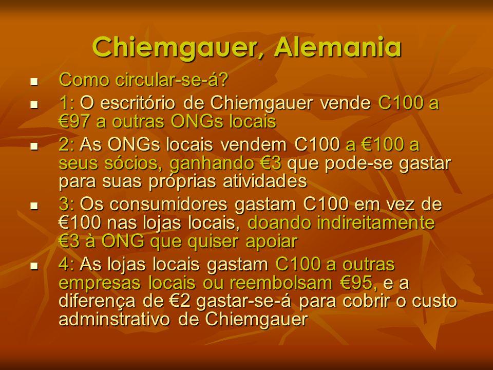 Chiemgauer, Alemania Como circular-se-á? Como circular-se-á? 1: O escritório de Chiemgauer vende C100 a 97 a outras ONGs locais 1: O escritório de Chi