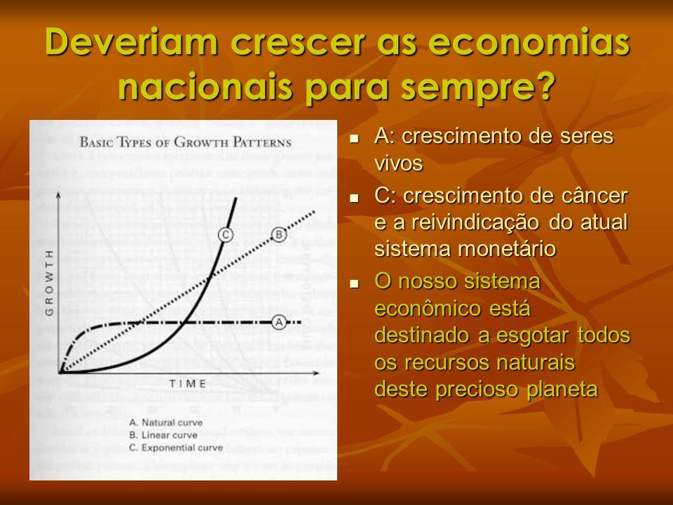Deveriam crescer as economias nacionais para sempre? A: crescimento de seres vivos A: crescimento de seres vivos C: crescimento de câncer e a reivindi