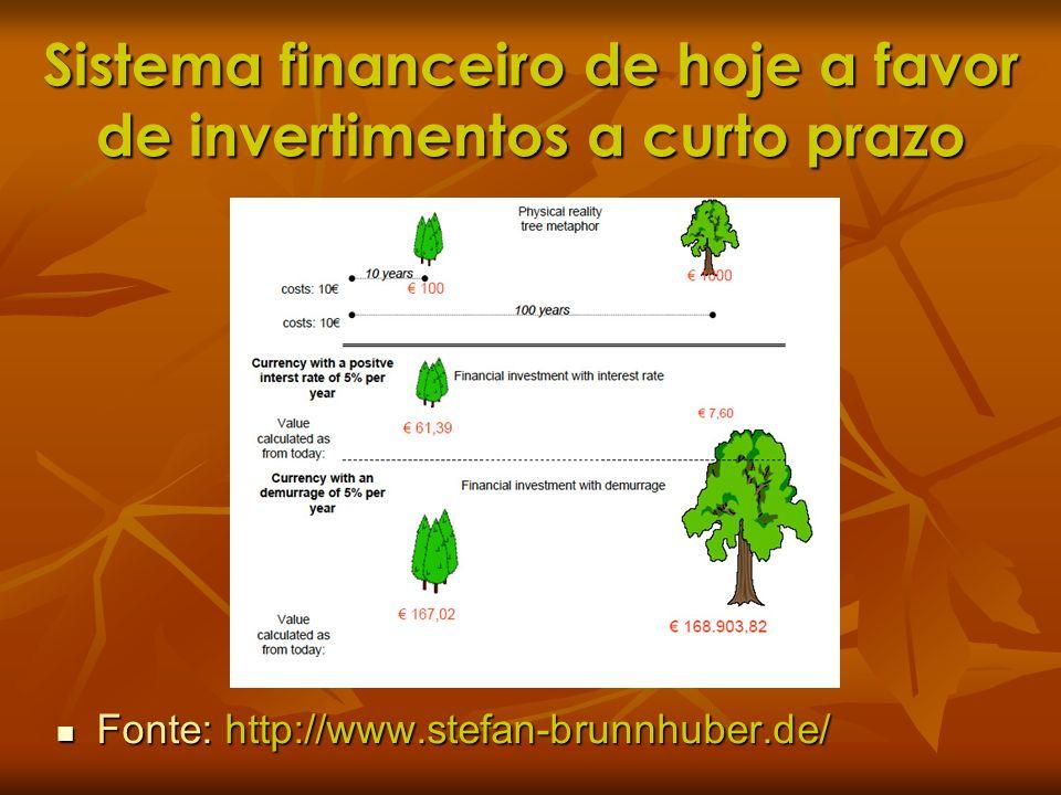 Sistema financeiro de hoje a favor de invertimentos a curto prazo Fonte: http://www.stefan-brunnhuber.de/ Fonte: http://www.stefan-brunnhuber.de/
