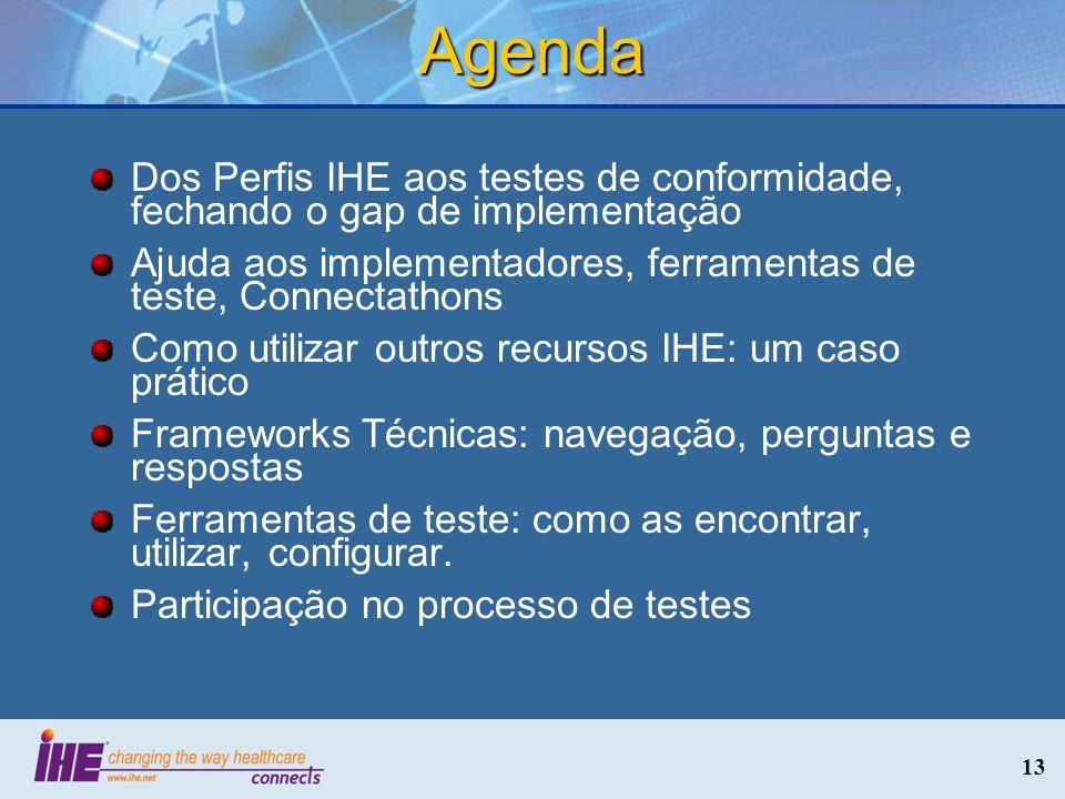 Agenda Dos Perfis IHE aos testes de conformidade, fechando o gap de implementação Ajuda aos implementadores, ferramentas de teste, Connectathons Como