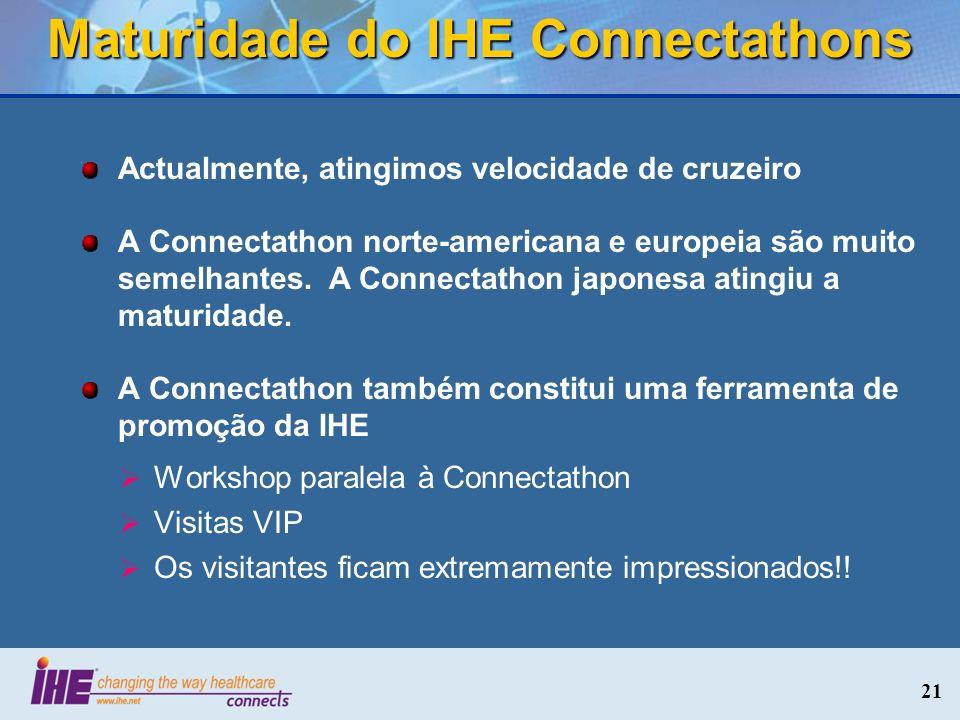Maturidade do IHE Connectathons Actualmente, atingimos velocidade de cruzeiro A Connectathon norte-americana e europeia são muito semelhantes. A Conne