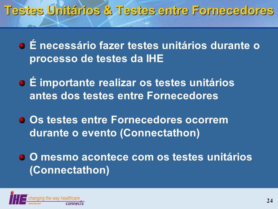 É necessário fazer testes unitários durante o processo de testes da IHE É importante realizar os testes unitários antes dos testes entre Fornecedores