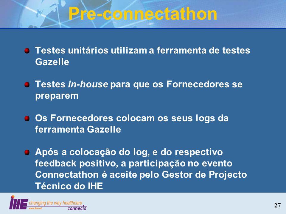 Pre-connectathon Testes unitários utilizam a ferramenta de testes Gazelle Testes in-house para que os Fornecedores se preparem Os Fornecedores colocam