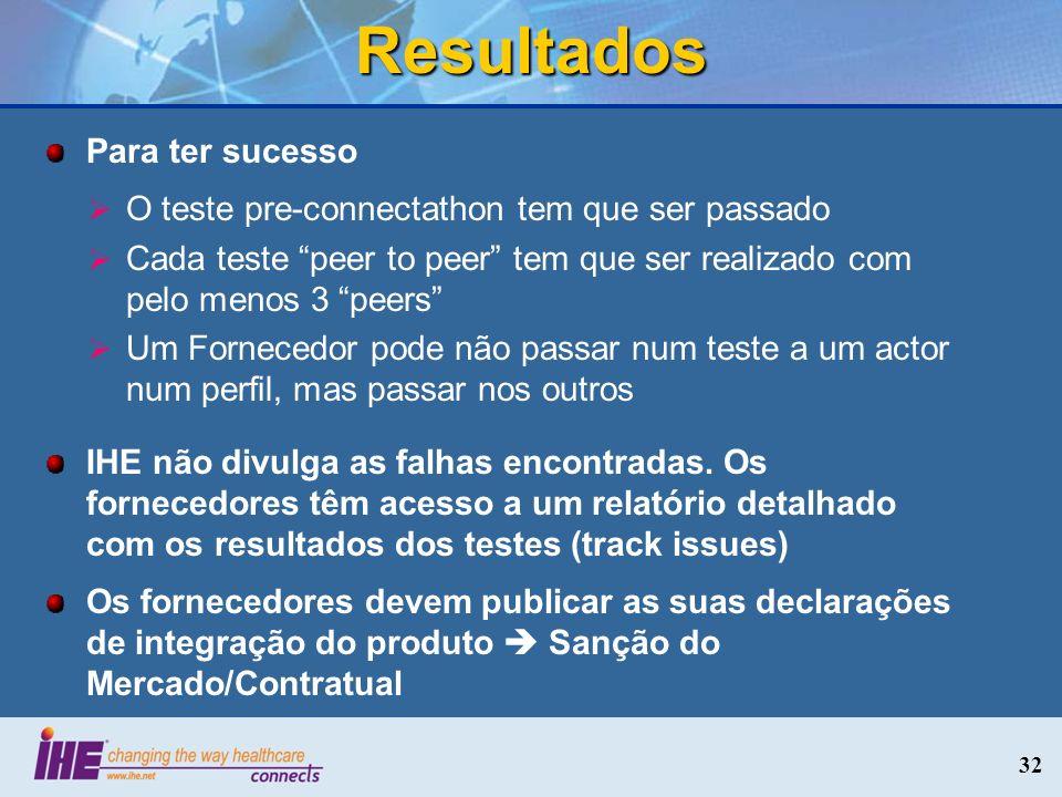 Resultados Para ter sucesso O teste pre-connectathon tem que ser passado Cada teste peer to peer tem que ser realizado com pelo menos 3 peers Um Forne