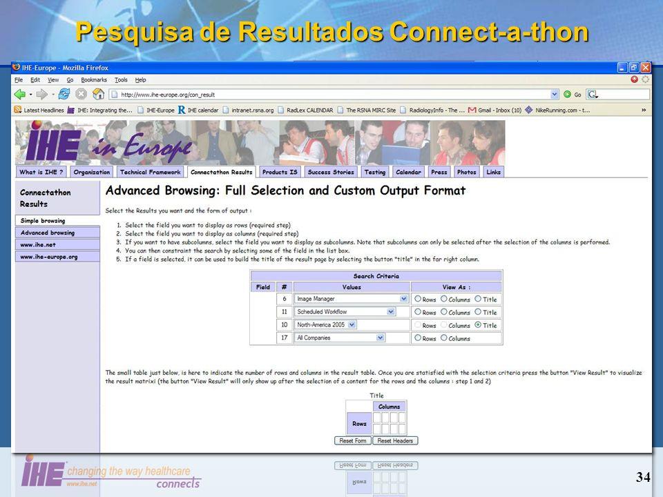 Pesquisa de Resultados Connect-a-thon 34
