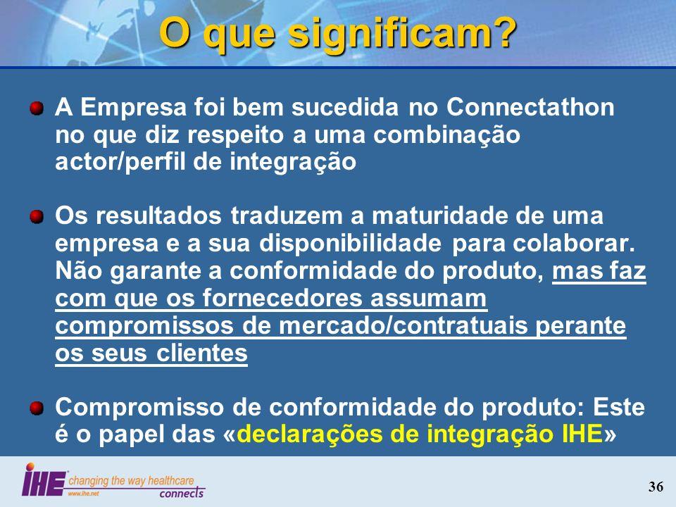 O que significam? A Empresa foi bem sucedida no Connectathon no que diz respeito a uma combinação actor/perfil de integração Os resultados traduzem a