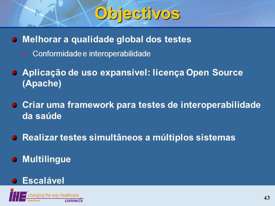 Objectivos Melhorar a qualidade global dos testes Conformidade e interoperabilidade Aplicação de uso expansível: licença Open Source (Apache) Criar um