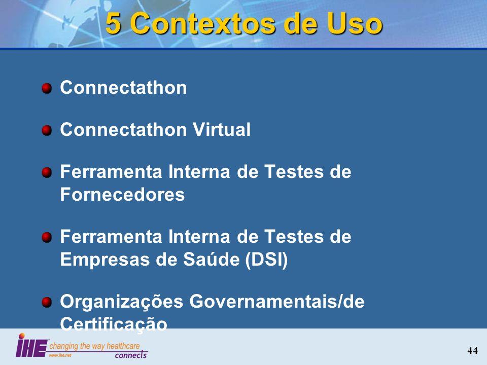 5 Contextos de Uso Connectathon Connectathon Virtual Ferramenta Interna de Testes de Fornecedores Ferramenta Interna de Testes de Empresas de Saúde (D