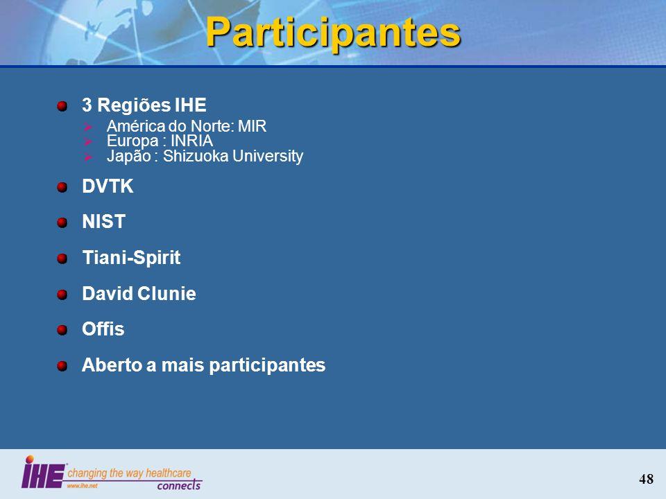 Participantes 3 Regiões IHE América do Norte: MIR Europa : INRIA Japão : Shizuoka University DVTK NIST Tiani-Spirit David Clunie Offis Aberto a mais p