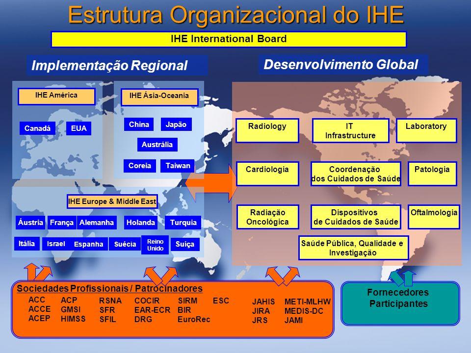 55 Estrutura Organizacional do IHE Fornecedores Participantes Implementação Regional ACC ACCE ACEP JAHIS JIRA JRS METI-MLHW MEDIS-DC JAMI RSNA SFR SFI