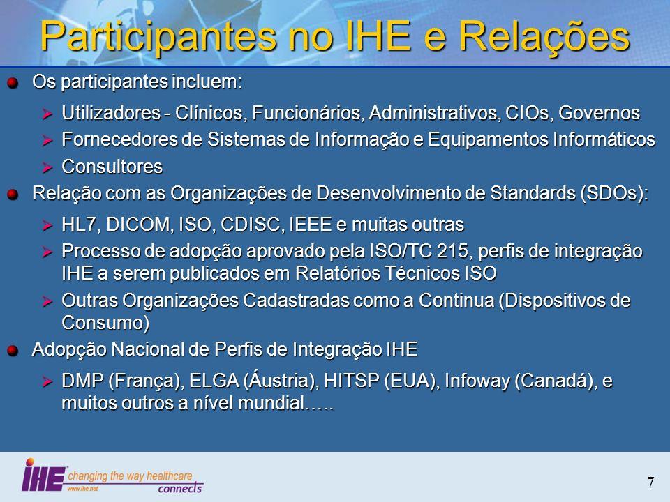 7 Participantes no IHE e Relações Os participantes incluem: Utilizadores - Clínicos, Funcionários, Administrativos, CIOs, Governos Utilizadores - Clín