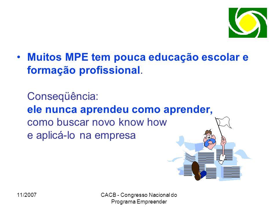 11/2007CACB - Congresso Nacional do Programa Empreender Muitos MPE tem pouca educação escolar e formação profissional. Conseqüência: ele nunca aprende
