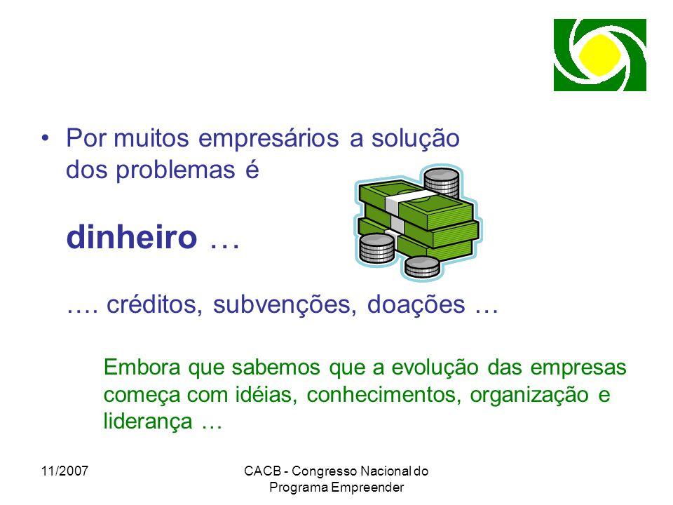 11/2007CACB - Congresso Nacional do Programa Empreender Por muitos empresários a solução dos problemas é dinheiro … …. créditos, subvenções, doações …