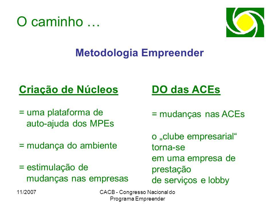 11/2007CACB - Congresso Nacional do Programa Empreender O caminho … Metodologia Empreender Criação de Núcleos = uma plataforma de auto-ajuda dos MPEs