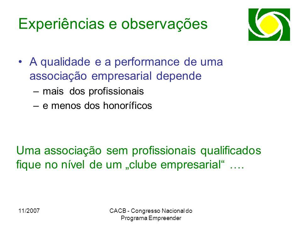 11/2007CACB - Congresso Nacional do Programa Empreender Experiências e observações A qualidade e a performance de uma associação empresarial depende –
