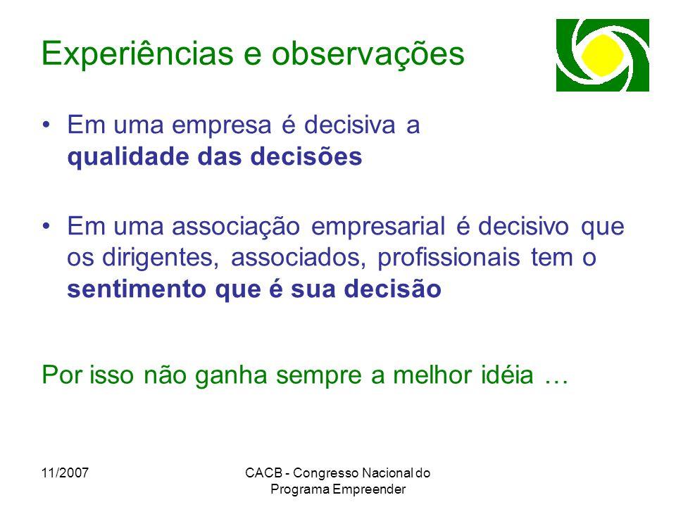 11/2007CACB - Congresso Nacional do Programa Empreender Experiências e observações Em uma empresa é decisiva a qualidade das decisões Em uma associaçã