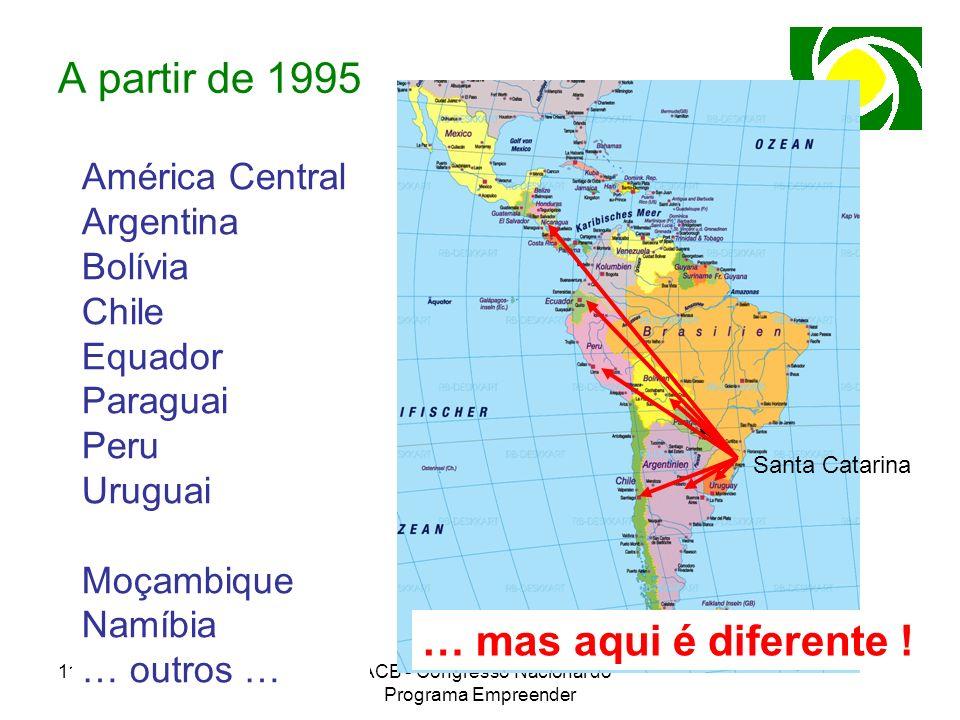 11/2007CACB - Congresso Nacional do Programa Empreender A partir de 1995 Santa Catarina América Central Argentina Bolívia Chile Equador Paraguai Peru