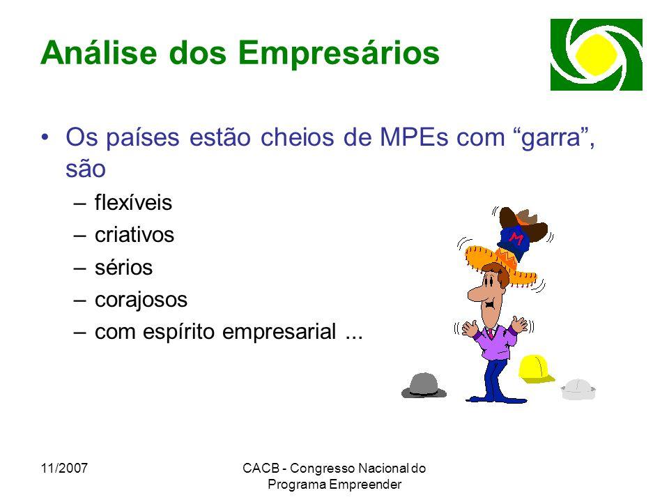11/2007CACB - Congresso Nacional do Programa Empreender Análise dos Empresários Os países estão cheios de MPEs com garra, são –flexíveis –criativos –s