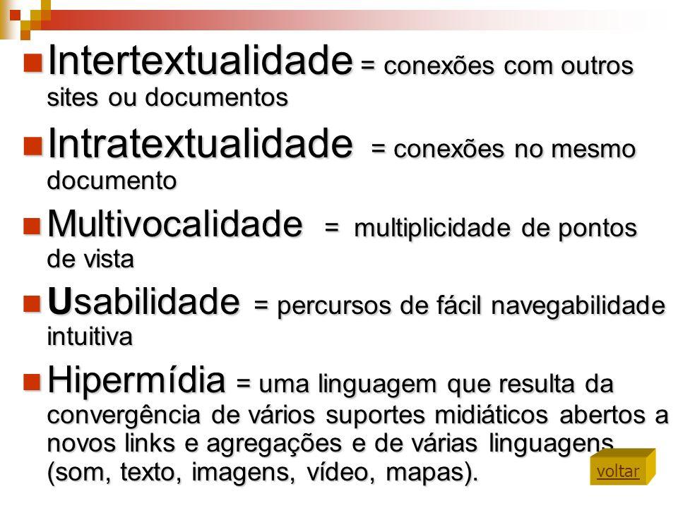 Intertextualidade = conexões com outros sites ou documentos Intertextualidade = conexões com outros sites ou documentos Intratextualidade = conexões n