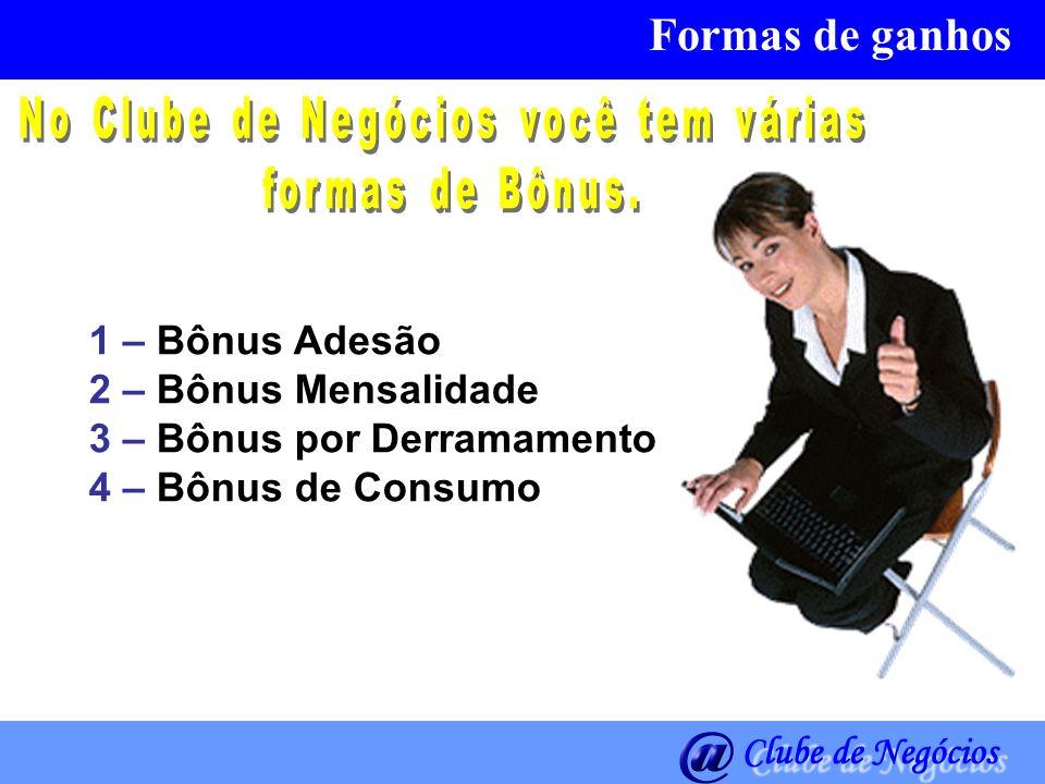 Formas de ganhos 1 – Bônus Adesão 2 – Bônus Mensalidade 3 – Bônus por Derramamento 4 – Bônus de Consumo