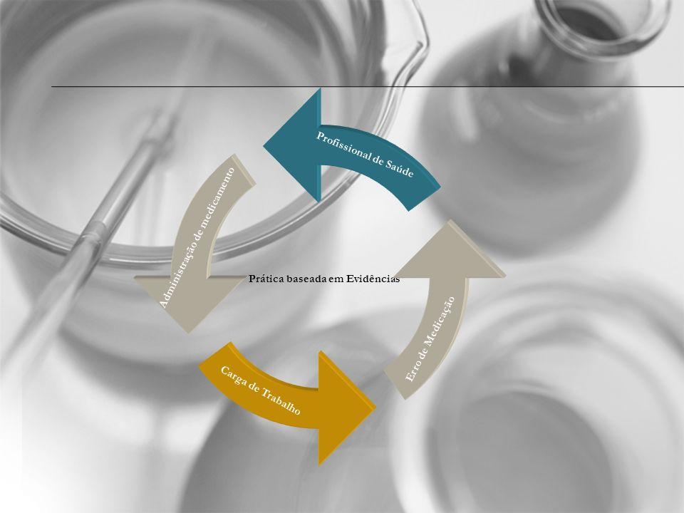 Prática baseada em Evidências Profissional de Saúde Administração de medicamento Carga de Trabalho Erro de Medicação