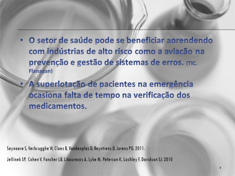Seynaeve S, Verbrugghe W, Claes B, Vandenplas D, Reyntiens D, Jorens PG. 2011. Jellinek SP, Cohen V, Fancher LB, Likourezos A, Lyke M, Peterson K, Las