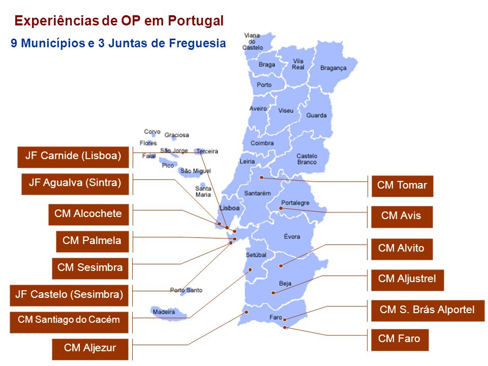 CM Faro CM S. Brás Alportel CM Aljustrel CM Alvito CM Palmela CM Sesimbra CM Tomar JF Agualva (Sintra) JF Carnide (Lisboa) CM Alcochete Experiências d