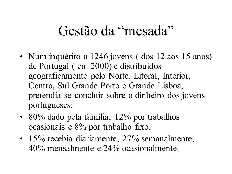 Gestão da mesada Num inquérito a 1246 jovens ( dos 12 aos 15 anos) de Portugal ( em 2000) e distribuídos geograficamente pelo Norte, Litoral, Interior