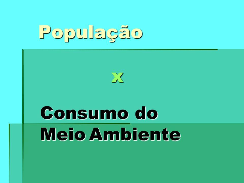 População x Consumo do Meio Ambiente