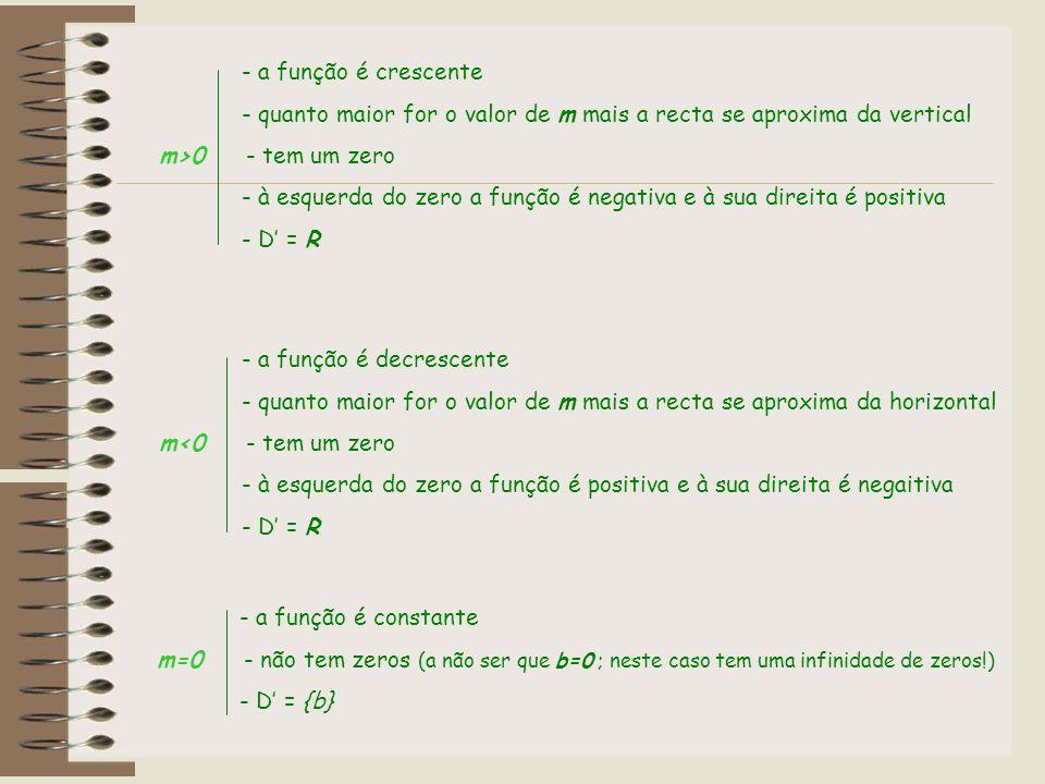 - a função é crescente - quanto maior for o valor de m mais a recta se aproxima da vertical m>0 - tem um zero - à esquerda do zero a função é negativa