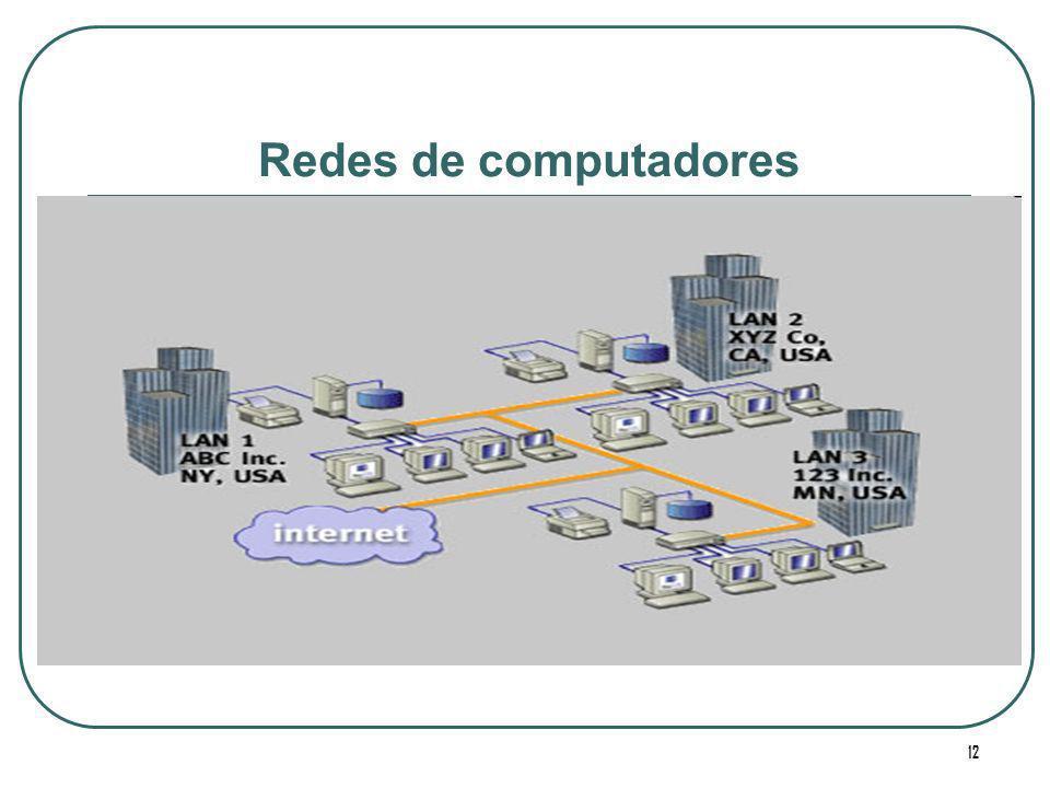 12 Redes de computadores