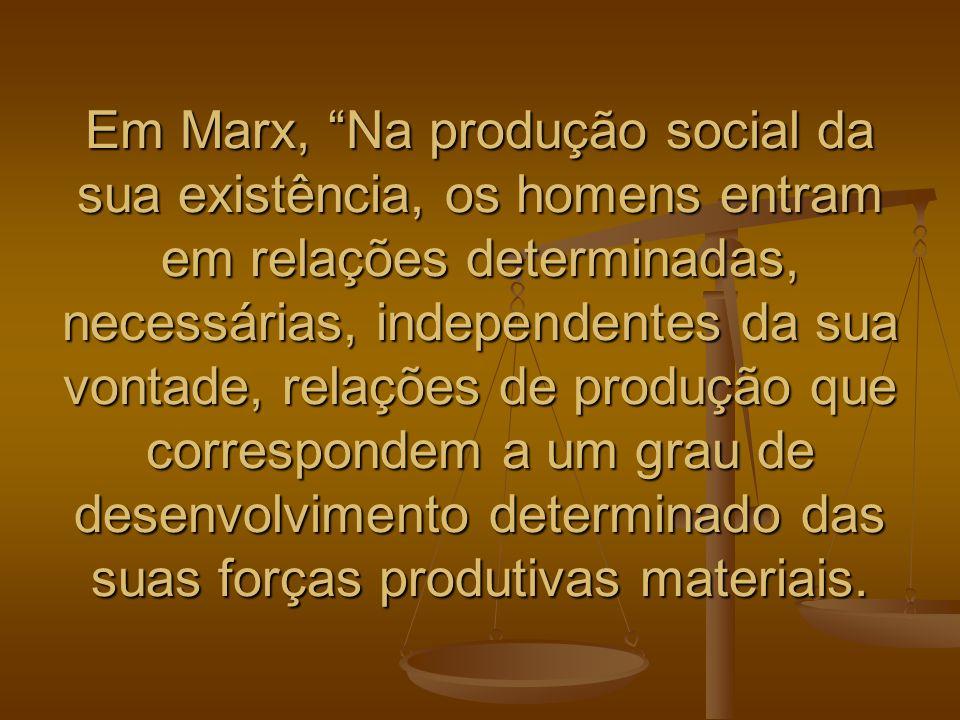 Em Marx, Na produção social da sua existência, os homens entram em relações determinadas, necessárias, independentes da sua vontade, relações de produ