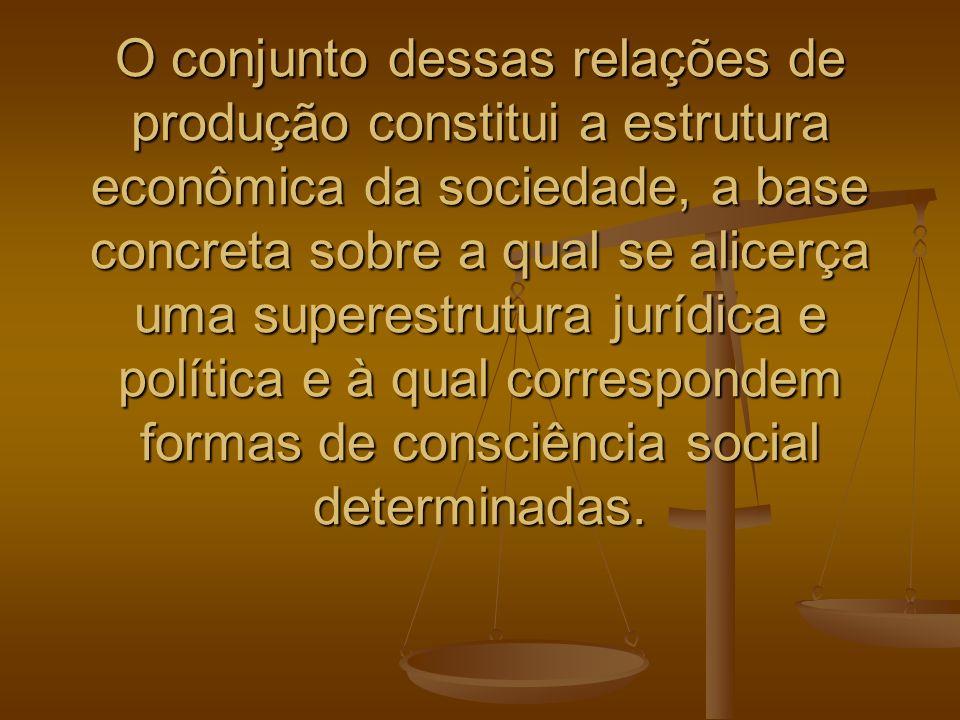 O conjunto dessas relações de produção constitui a estrutura econômica da sociedade, a base concreta sobre a qual se alicerça uma superestrutura juríd