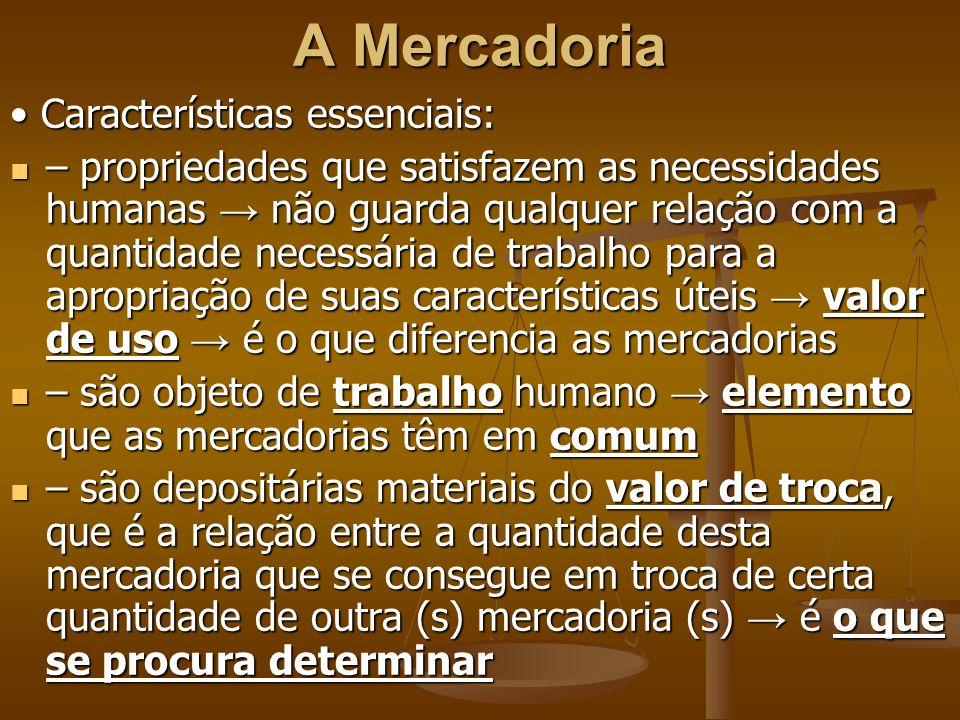 A Mercadoria Características essenciais: Características essenciais: – propriedades que satisfazem as necessidades humanas não guarda qualquer relação