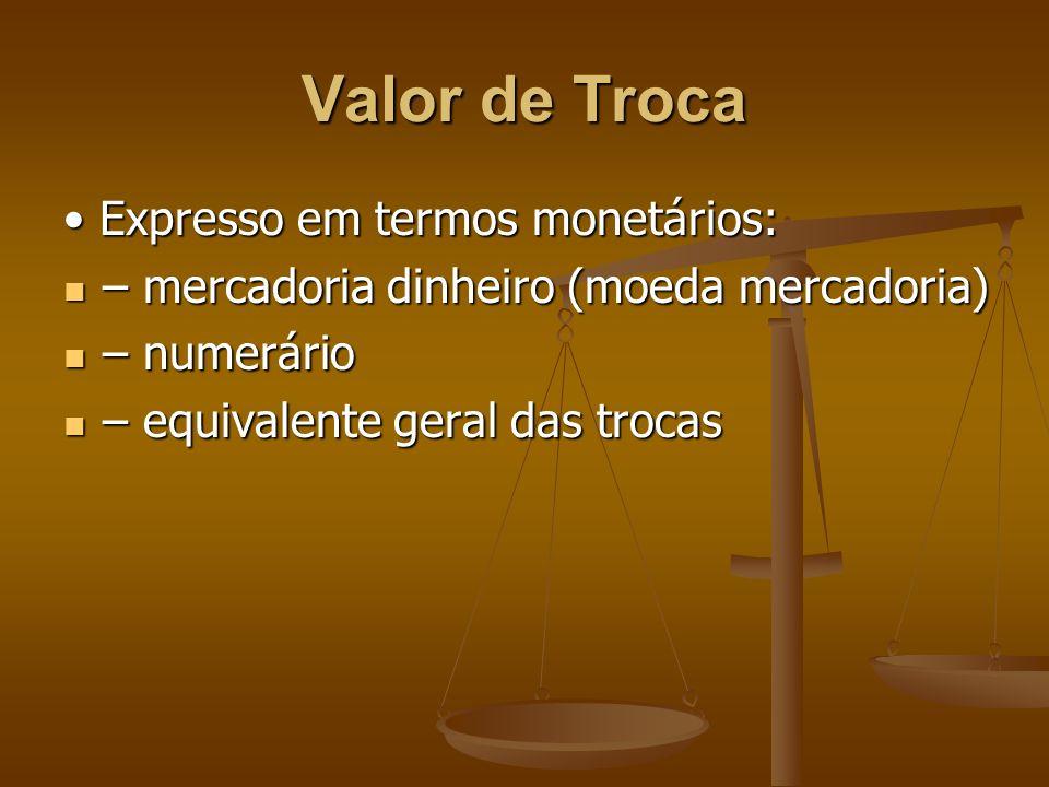 Valor de Troca Expresso em termos monetários: Expresso em termos monetários: – mercadoria dinheiro (moeda mercadoria) – mercadoria dinheiro (moeda mer