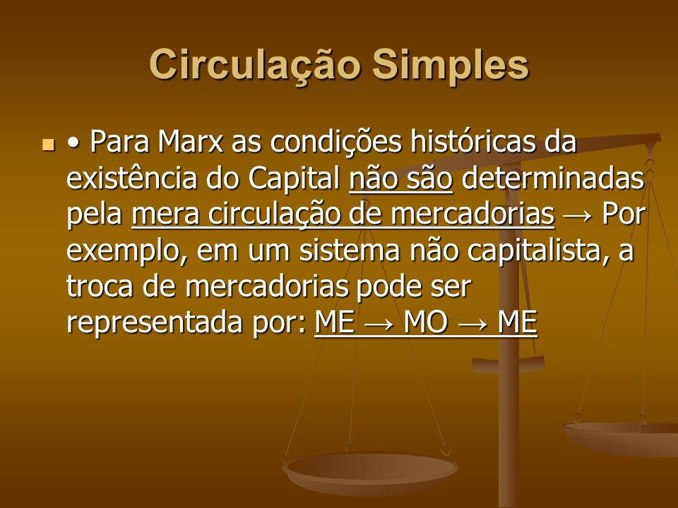 Circulação Simples Para Marx as condições históricas da existência do Capital não são determinadas pela mera circulação de mercadorias Por exemplo, em