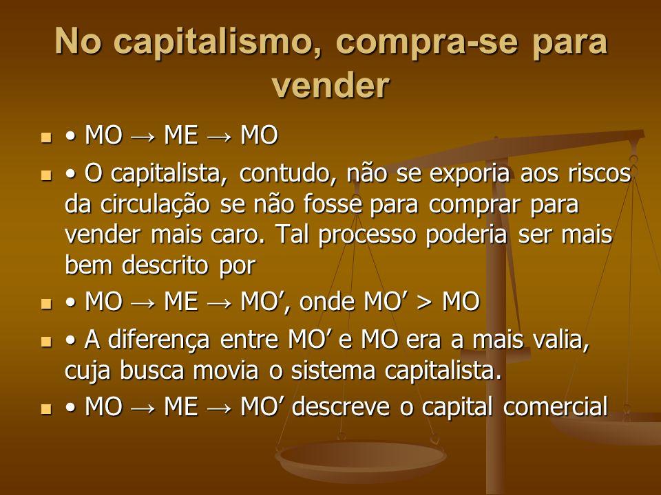 No capitalismo, compra-se para vender MO ME MO MO ME MO O capitalista, contudo, não se exporia aos riscos da circulação se não fosse para comprar para