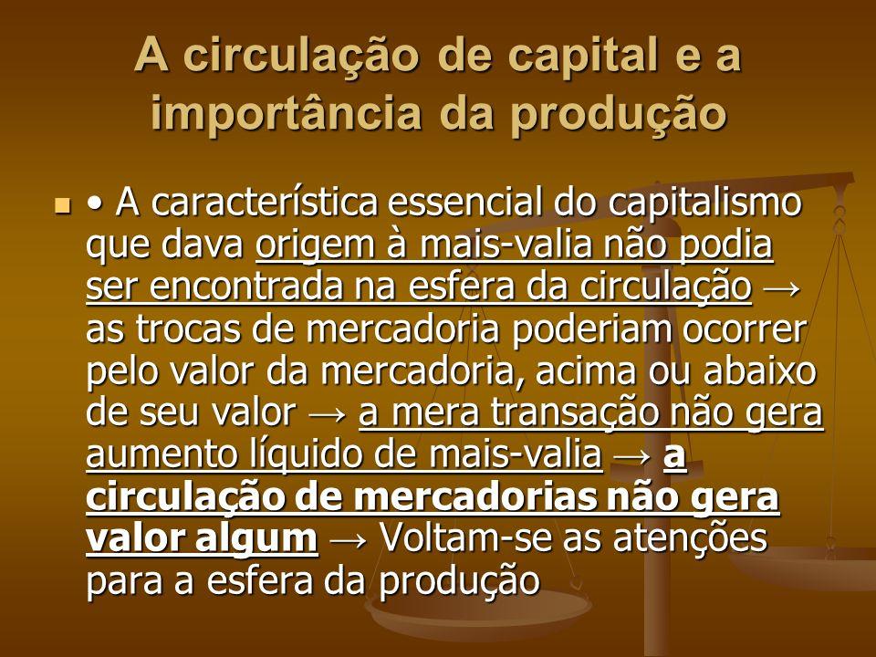 A circulação de capital e a importância da produção A característica essencial do capitalismo que dava origem à mais-valia não podia ser encontrada na