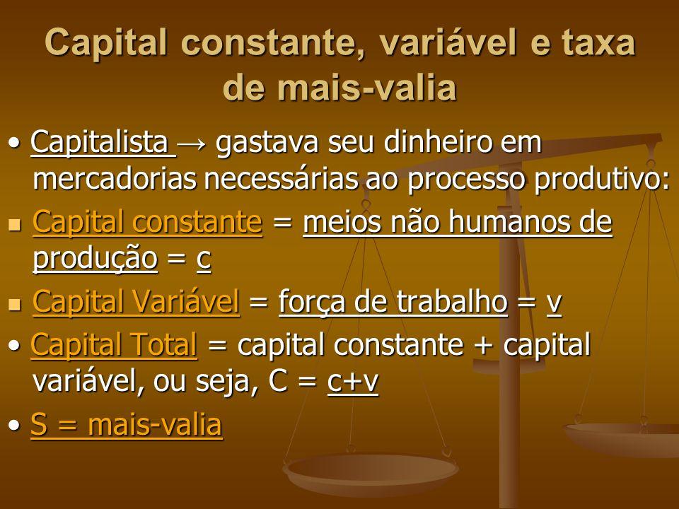 Capital constante, variável e taxa de mais-valia Capitalista gastava seu dinheiro em mercadorias necessárias ao processo produtivo: Capitalista gastav