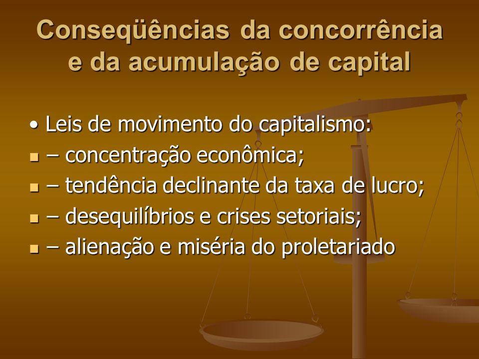 Conseqüências da concorrência e da acumulação de capital Leis de movimento do capitalismo: Leis de movimento do capitalismo: – concentração econômica;
