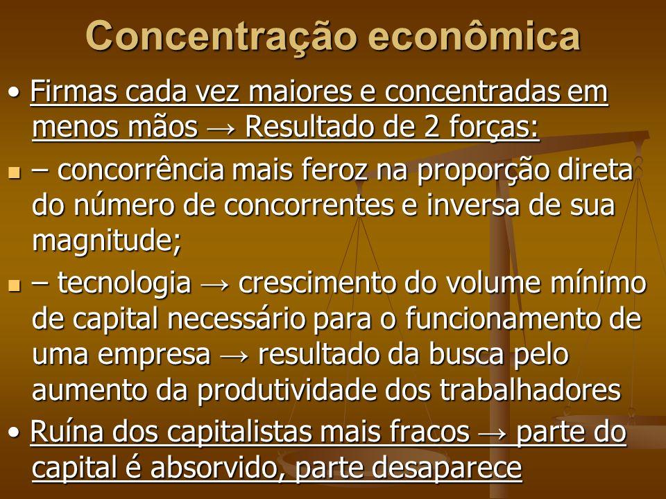 Concentração econômica Firmas cada vez maiores e concentradas em menos mãos Resultado de 2 forças: Firmas cada vez maiores e concentradas em menos mão