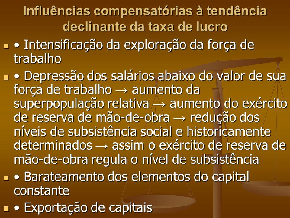 Influências compensatórias à tendência declinante da taxa de lucro Intensificação da exploração da força de trabalho Intensificação da exploração da f