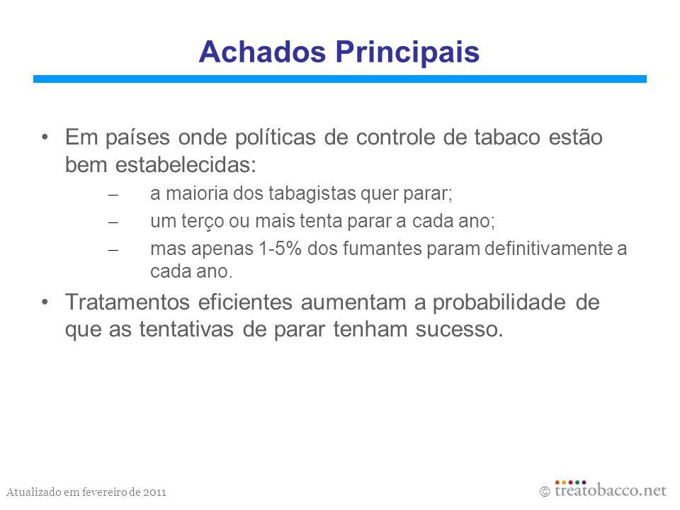 Atualizado em fevereiro de 2011 Achados Principais Em países onde políticas de controle de tabaco estão bem estabelecidas: – a maioria dos tabagistas