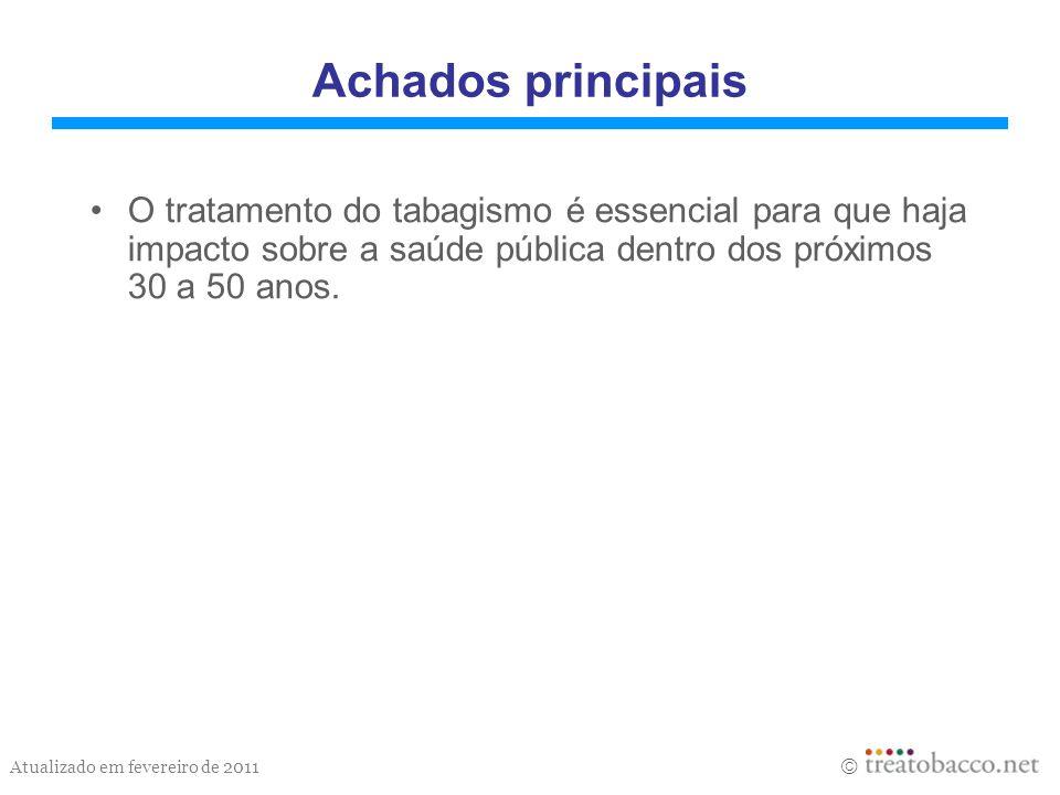 Atualizado em fevereiro de 2011 Achados principais O tratamento do tabagismo é essencial para que haja impacto sobre a saúde pública dentro dos próxim