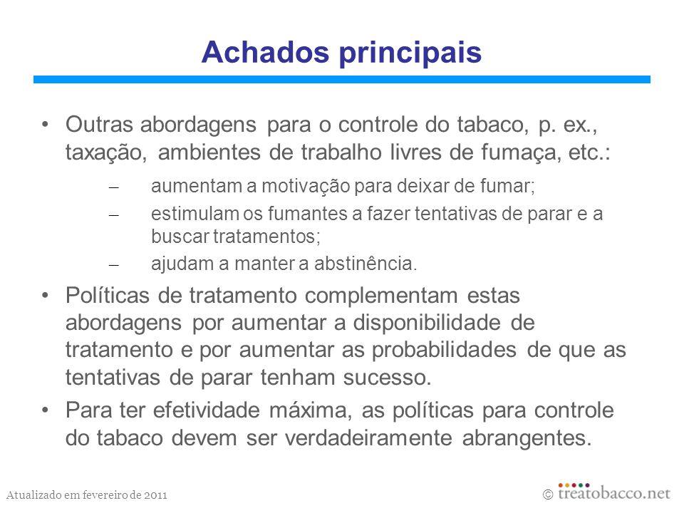 Atualizado em fevereiro de 2011 Achados principais As síndromes de dependência e abstinência do tabaco são classificadas como transtornos pelo uso de substâncias pela CID-10 da OMS.