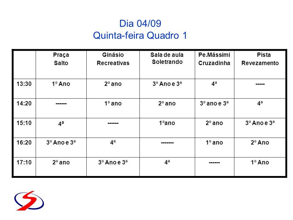 Dia 05/09 Sexta-feira Quadro 2 13:30 às 16:00Quadra cobertaFutsal –masc.