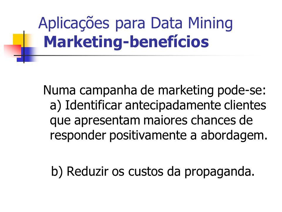 Aplicações para Data Mining Marketing-benefícios Numa campanha de marketing pode-se: a) Identificar antecipadamente clientes que apresentam maiores ch