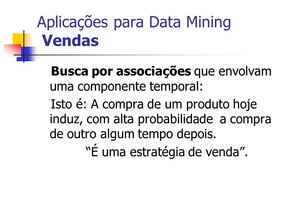 Aplicações para Data Mining Vendas Busca por associações que envolvam uma componente temporal: Isto é: A compra de um produto hoje induz, com alta pro