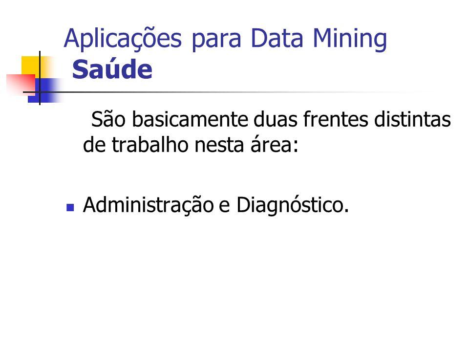 Aplicações para Data Mining Saúde São basicamente duas frentes distintas de trabalho nesta área: Administração e Diagnóstico.